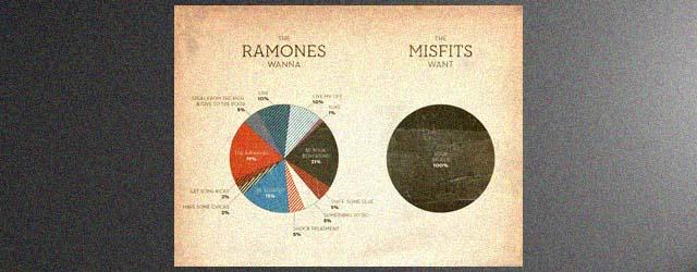 ramones-misfits-banner