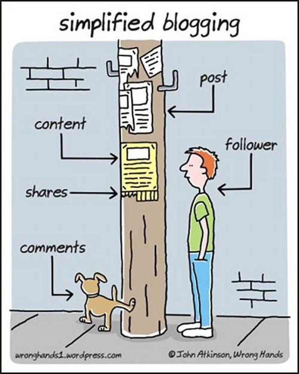 was-ist-eigentlich-bloggen