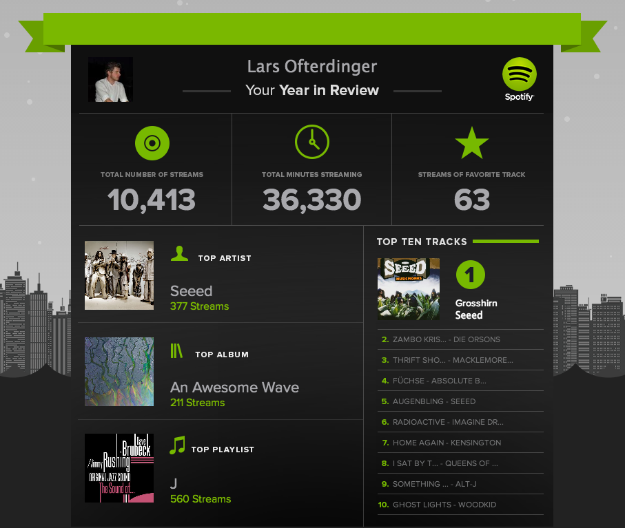 Spotify-Jahresrückblick-2013